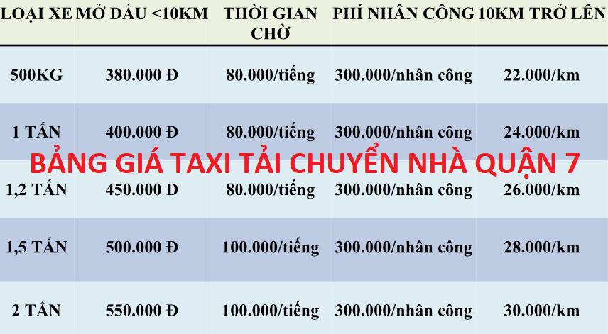 taxi tải chuyển nhà quận 7