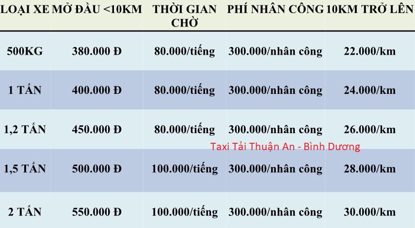 dịch vụ chuyển văn phòng Thuận An