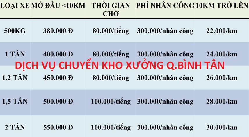dịch vụ chuyển kho xưởng Bình Tân