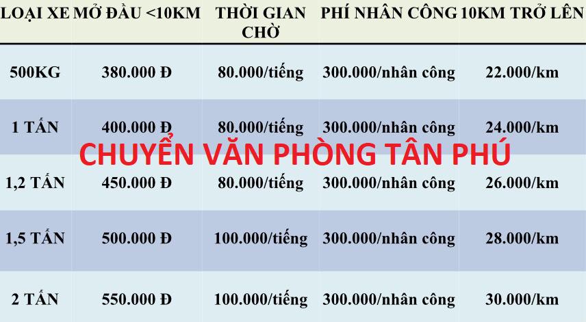 dịch vụ chuyển văn phòng quận Tân Phú