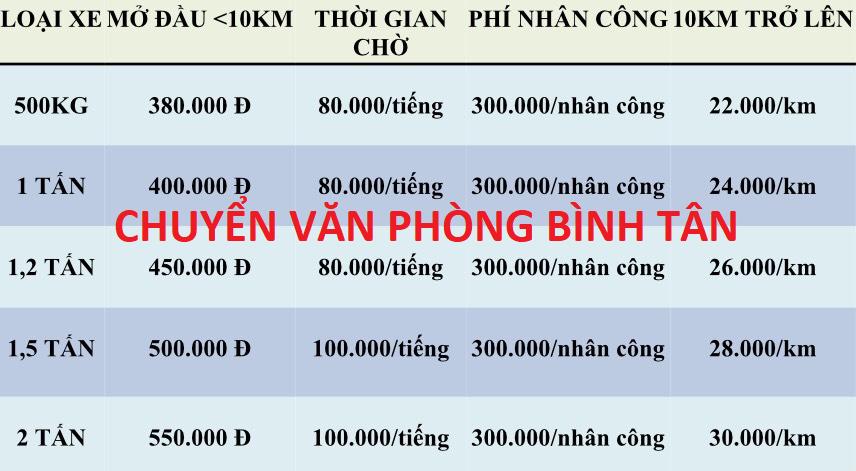 chuyển văn phòng trọn gói quận Bình Tân