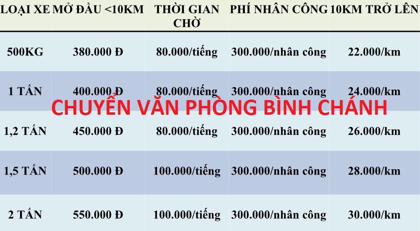 chuyển văn phòng trọn gói huyện Bình Chánh