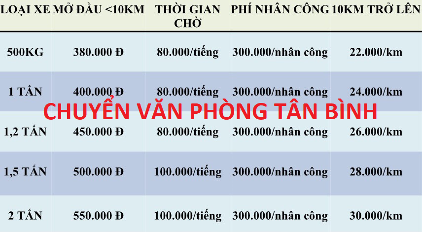 dịch vụ chuyển văn phòng quận Tân Bình
